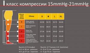medicinskie-noski-muzhskie2